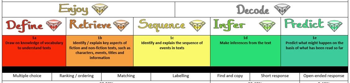 Image result for reading gems define retrieve